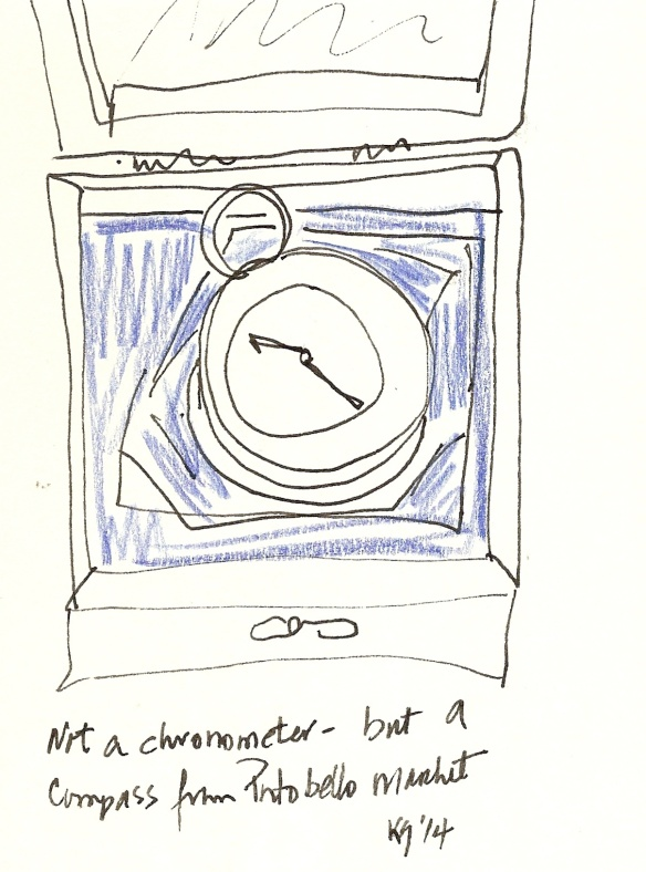 not a chronometer, but-1